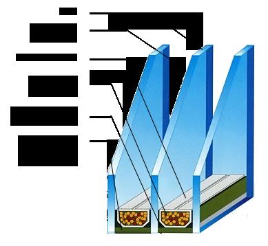 trojsklo